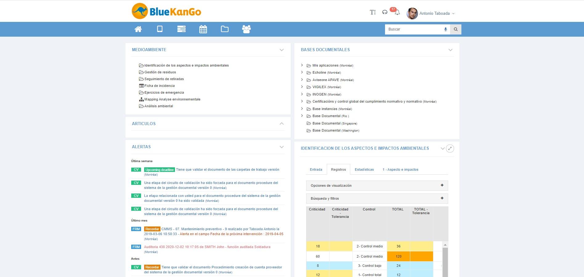 Visión general de la plataforma Desarrollo sostenible (BlueKanGo)