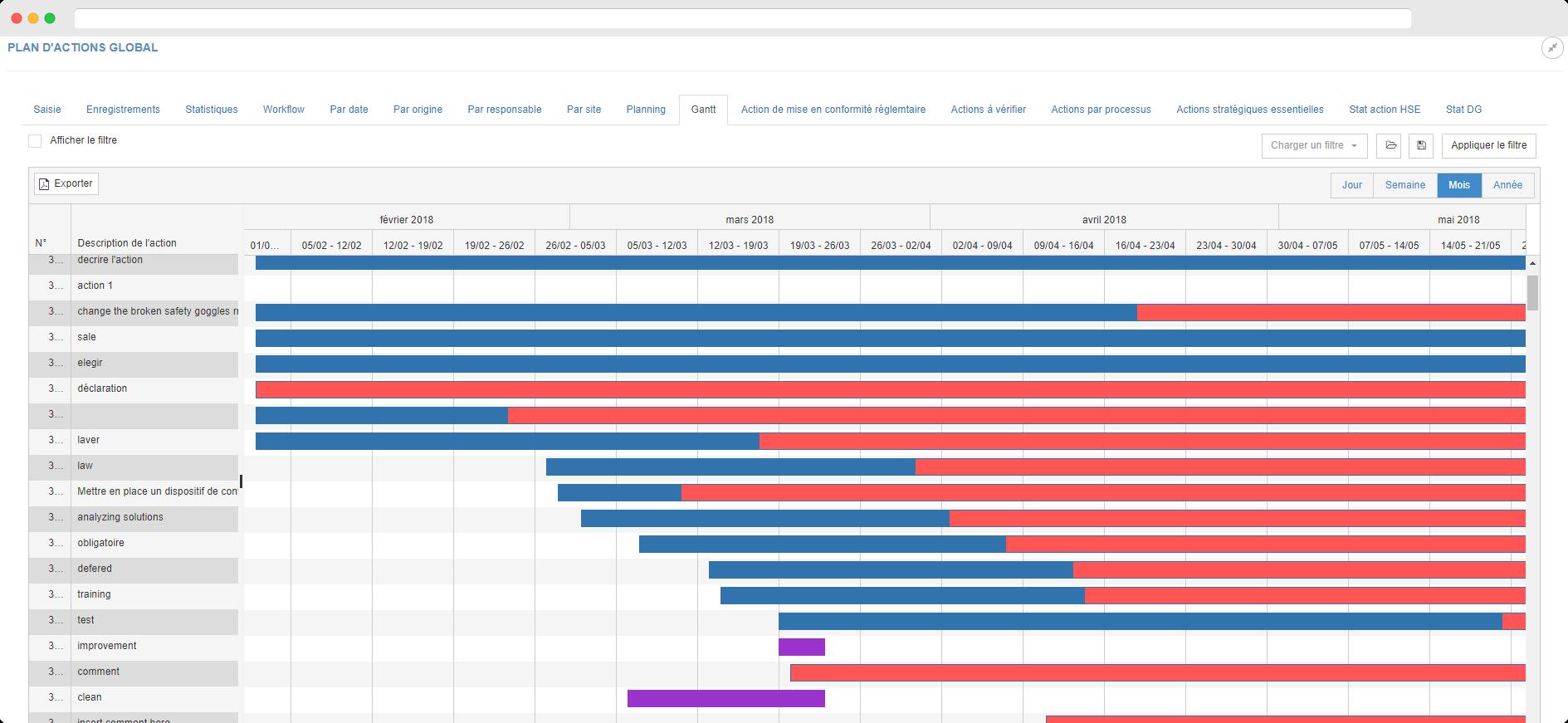 Capture d'écran d'un GANTT qui permet de bien visualiser sur un calendrier la planification des actions