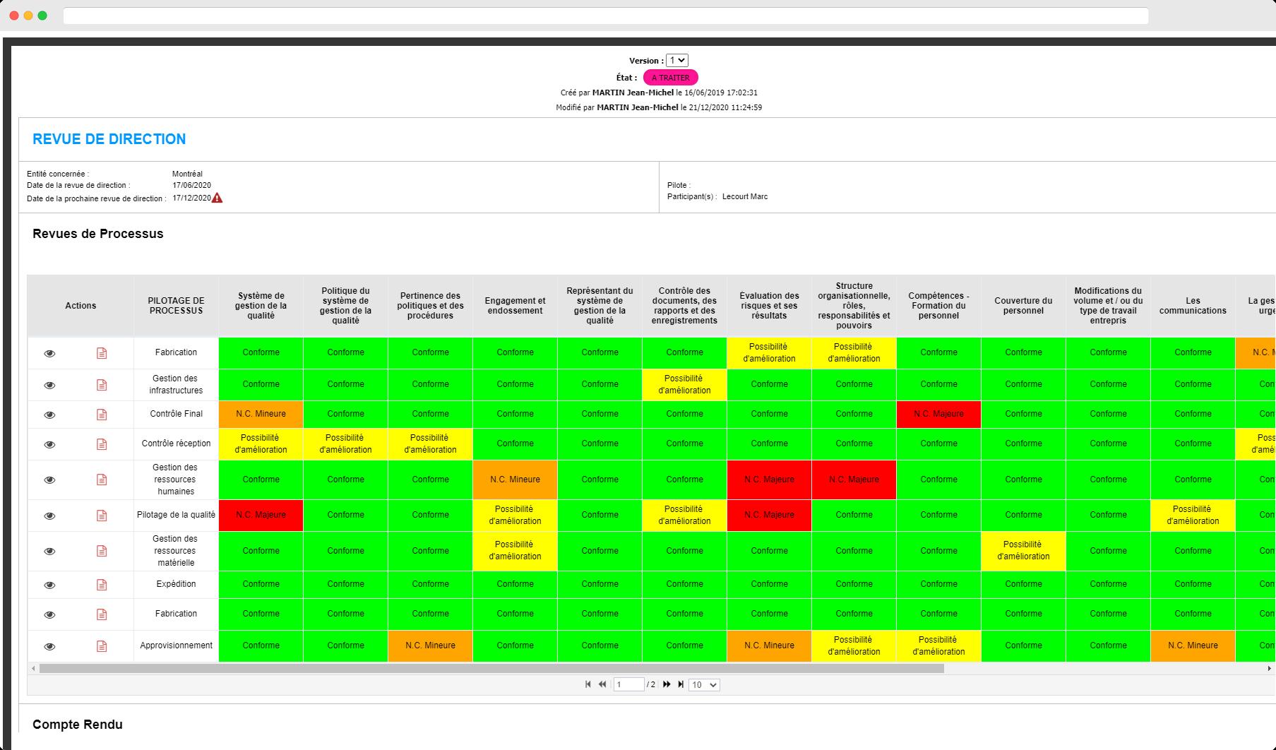 Capture d'écran pour l'offre Revue de direction avec un tableau de bord qui liste les actions et leurs statuts