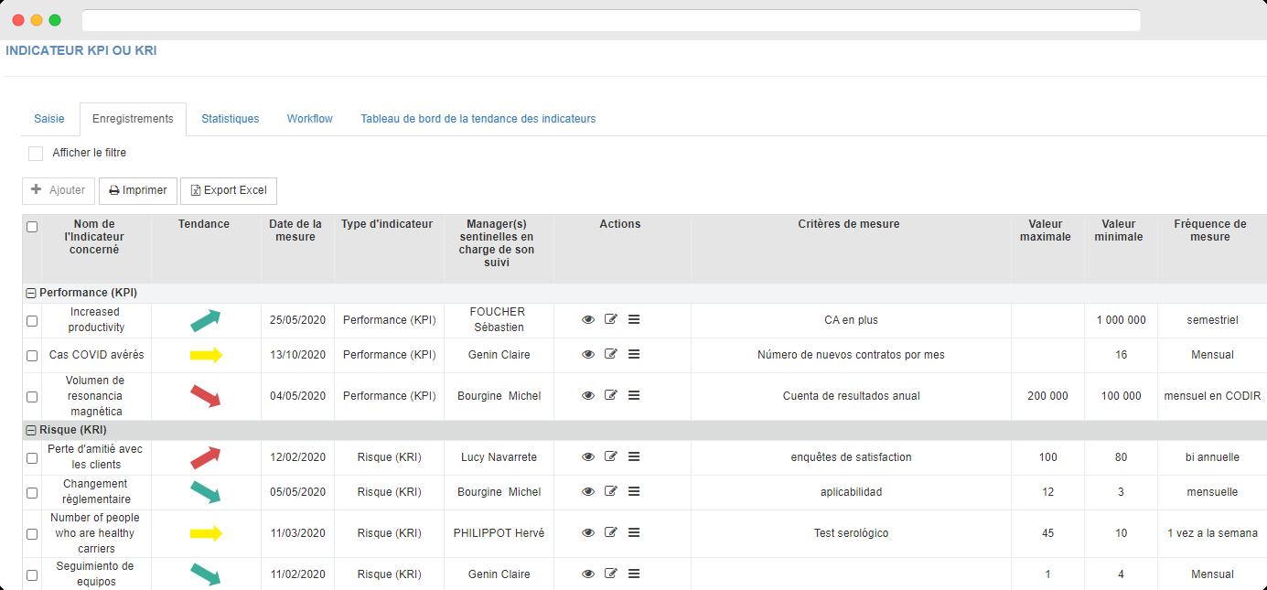 Capture d'écran de l'offre revue de processus avec un tableau de bord affichant les KPI et KRI et leurs évolutions