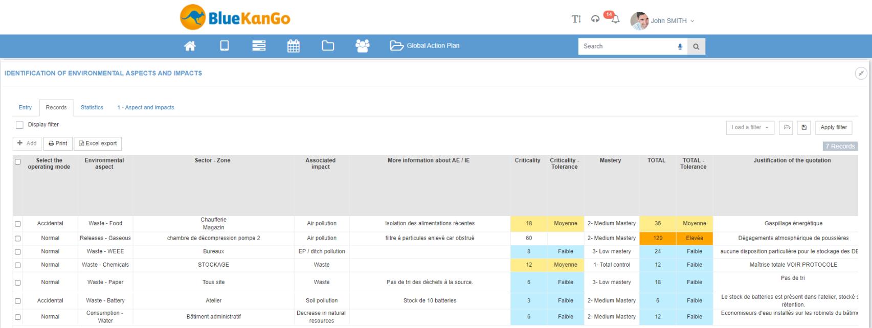 Screenshot about identification of environnental aspects and impact by BlueKanGo