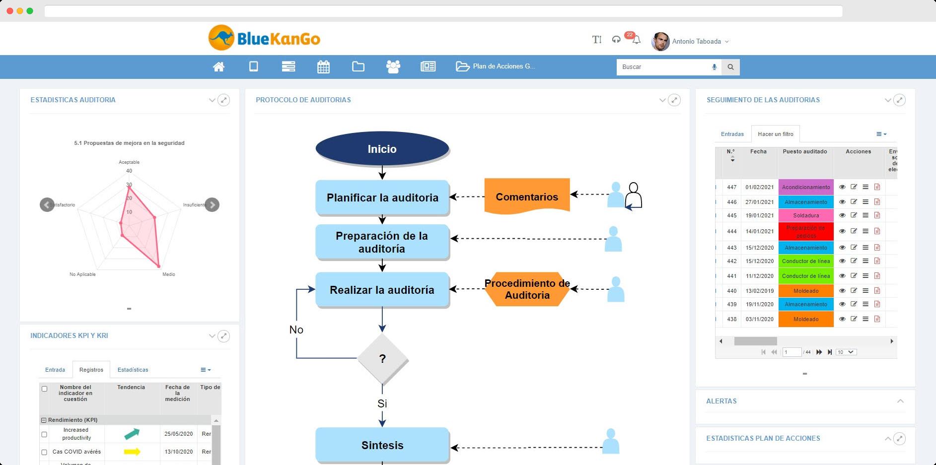 Captura de pantalla de la plataforma BlueKanGo sobre la aplicación Auditoría in Situ con smartphone y tableta
