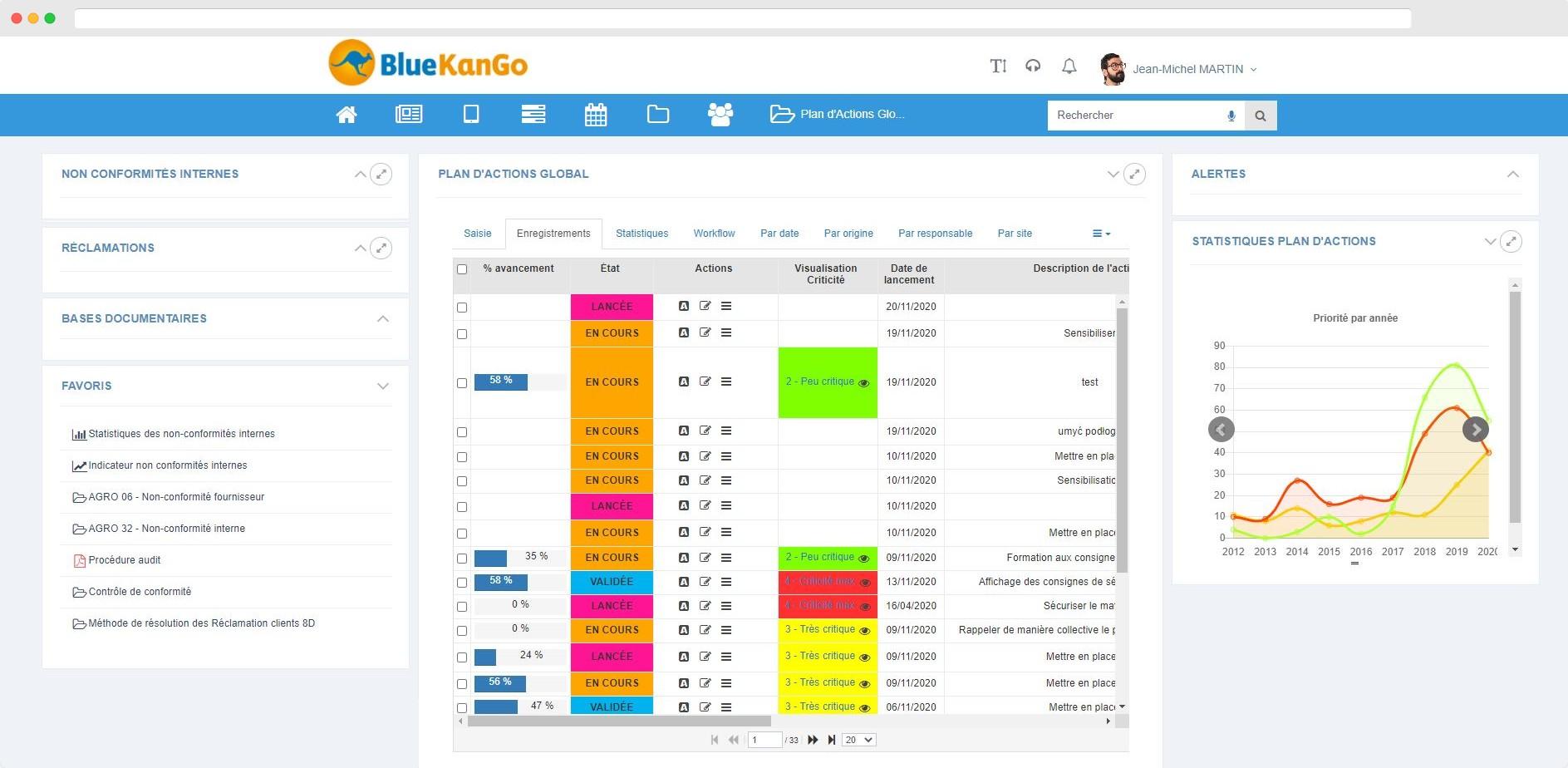 Capture d'écran de la plateforme BlueKanGo pourTPME