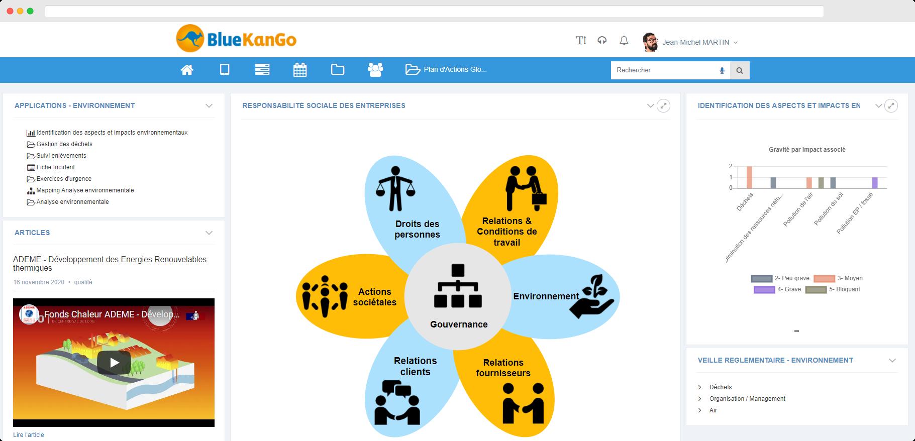 Tableau de bord BlueKanGo sur le développement durable