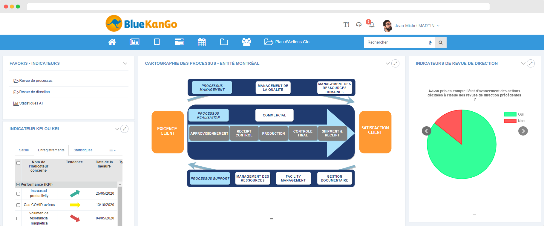 Capture d'écran sur la gestion des indicateurs : cartographie, indicateurs KPI, KRI (plateforme BlueKanGo)