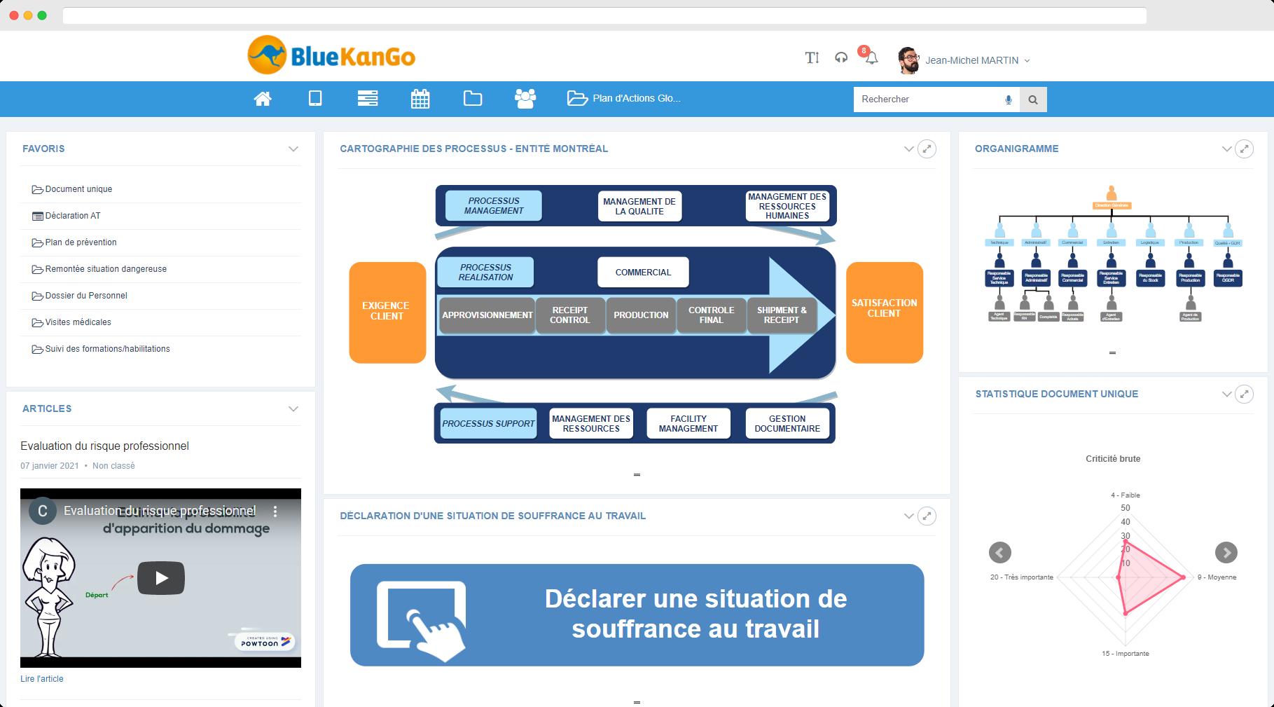 Capture d'écran Tableau de bord de l'offre Gestion des risquesprofessionels de la plateforme BlueKanGo