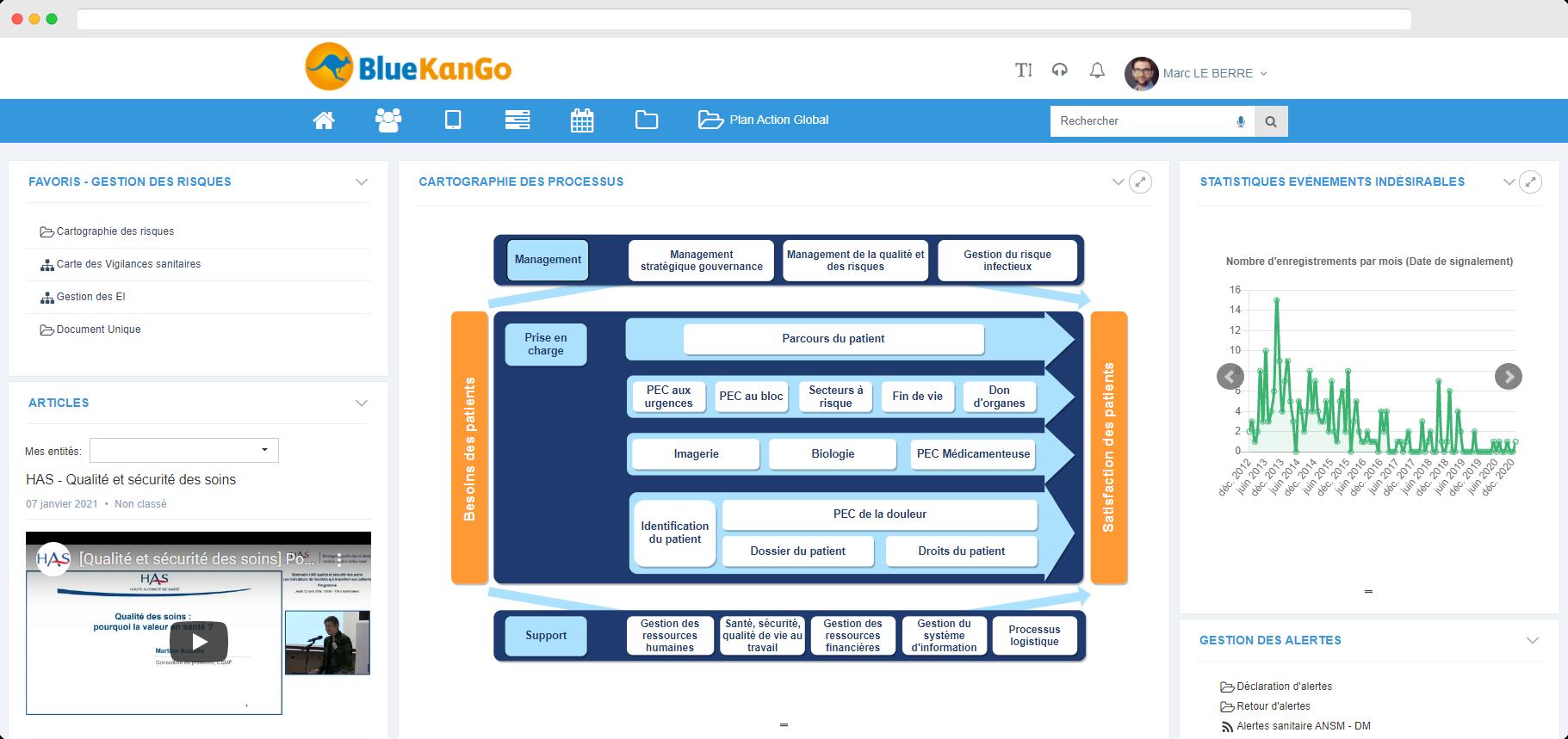 Capture d'écran Tableau de bord de l'offre Gestion des risques et vigilances de la plateforme BlueKanGo