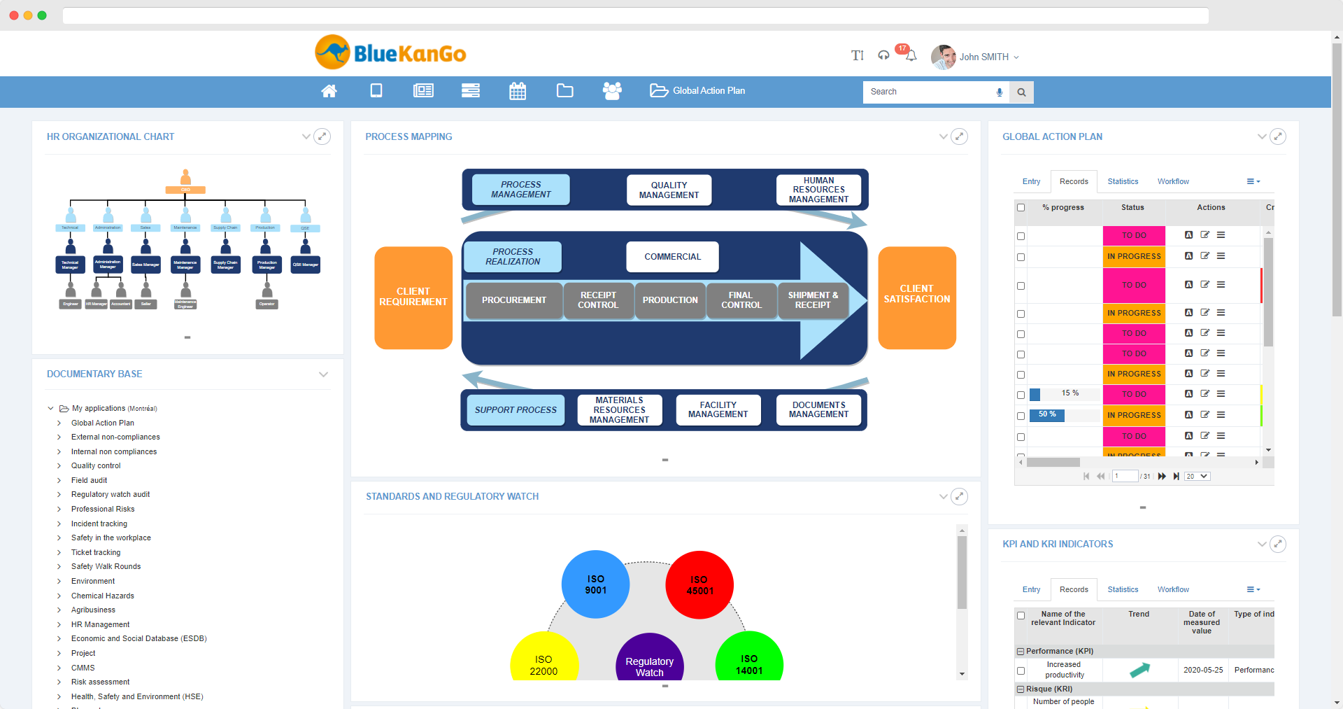 Screenshot of BlueKanGo's platform about Integrated Management System