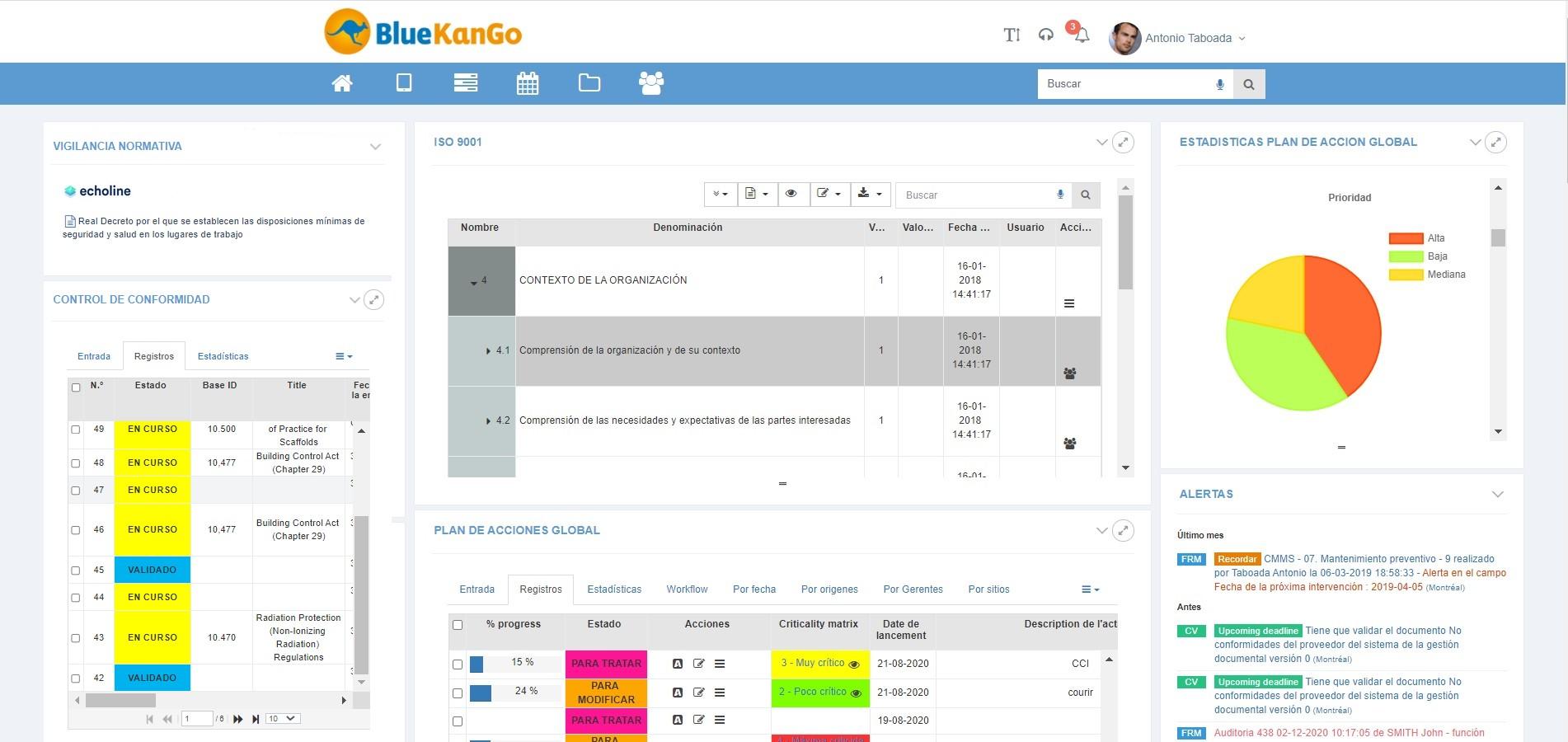 La certificación ISO 9001 de la plataforma BlueKanGo