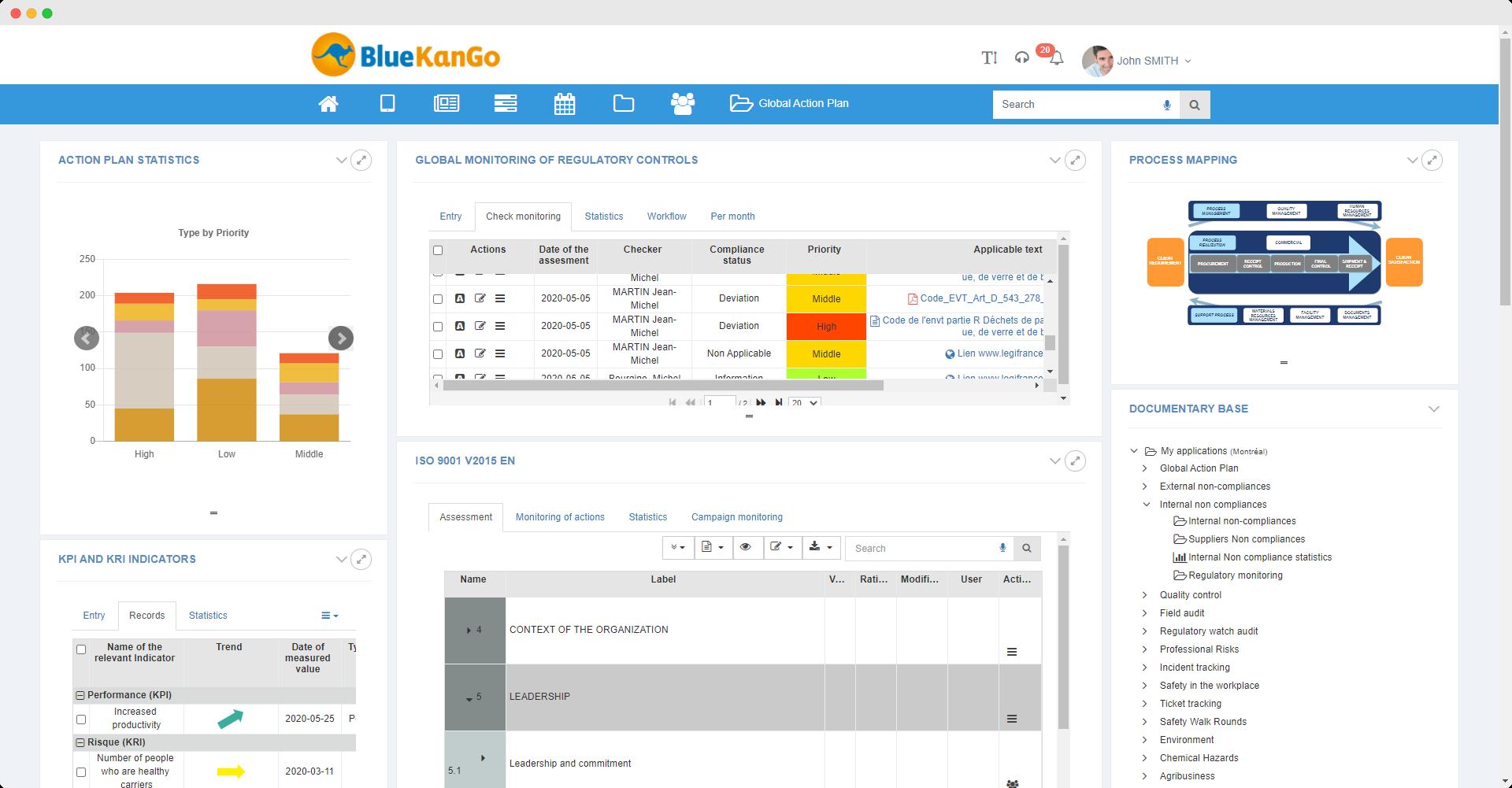 Dashboard BlueKanGo Platform about ISO 9001